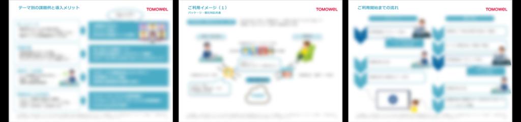 サービス案内 OneDouga 内容